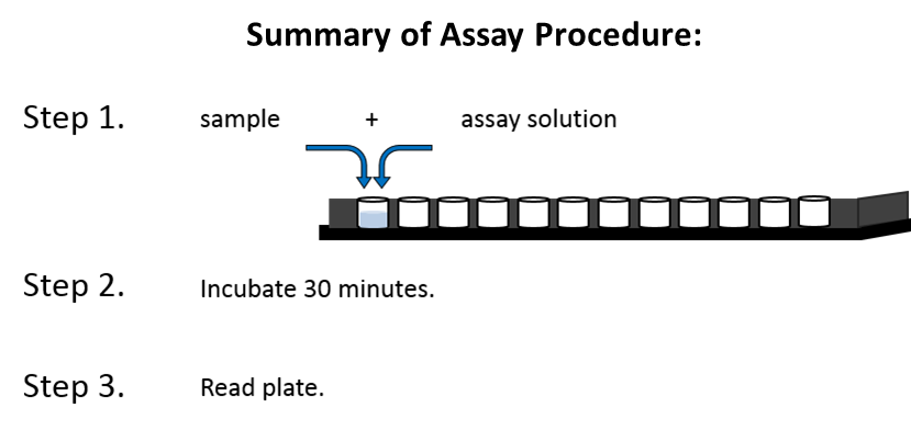 h Insulin Assay Pic